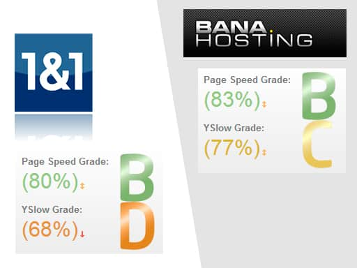 1and1 vs banahosting
