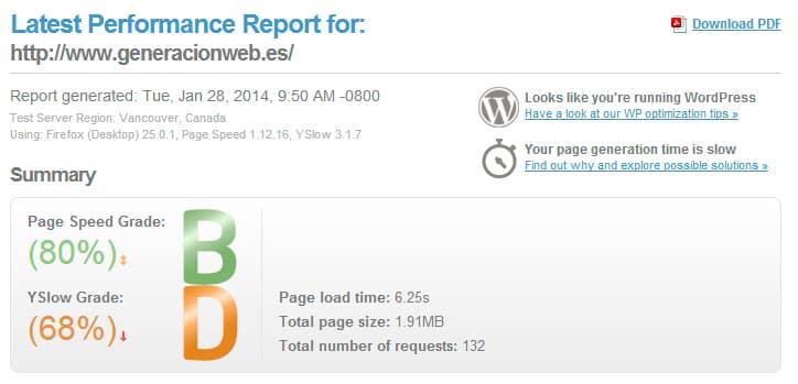 sin w3c total cache